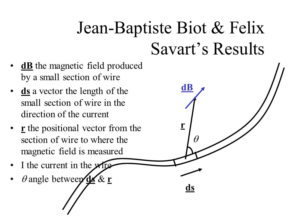 Electricity & Magnetism Seb Oliver Lecture 14: Biot-Savart