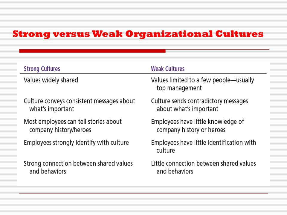 Principles of Management Organizational Culture and