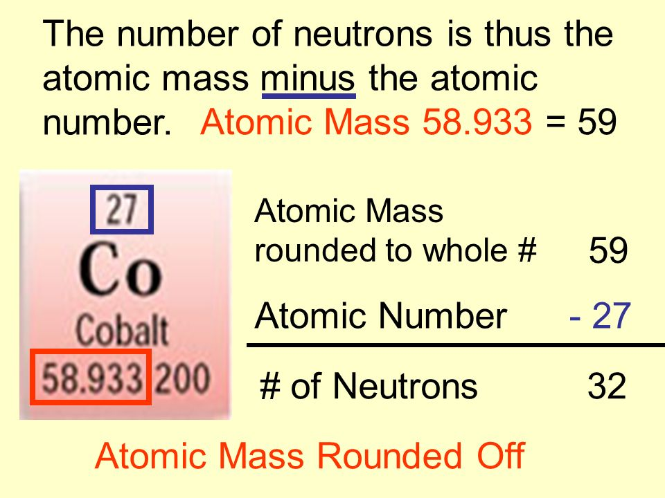 Image result for mass minus atomic number equals neutrons