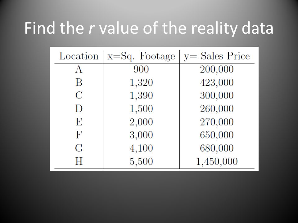 Find the r value of the reality data