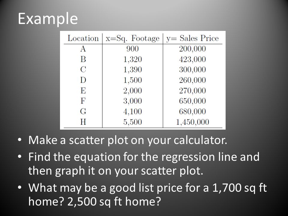 Example Make a scatter plot on your calculator.