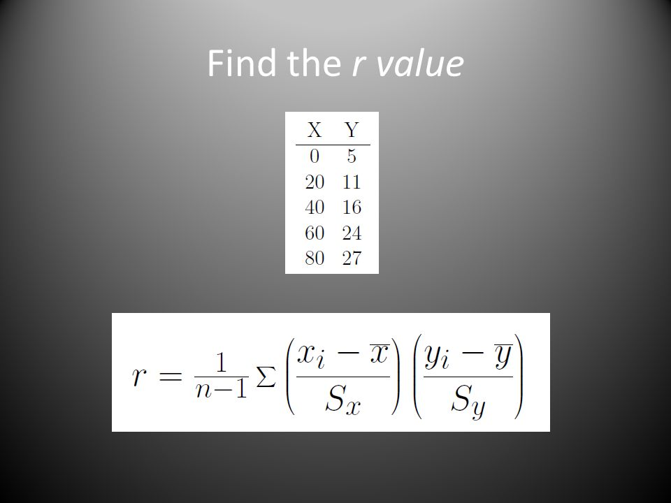 Find the r value