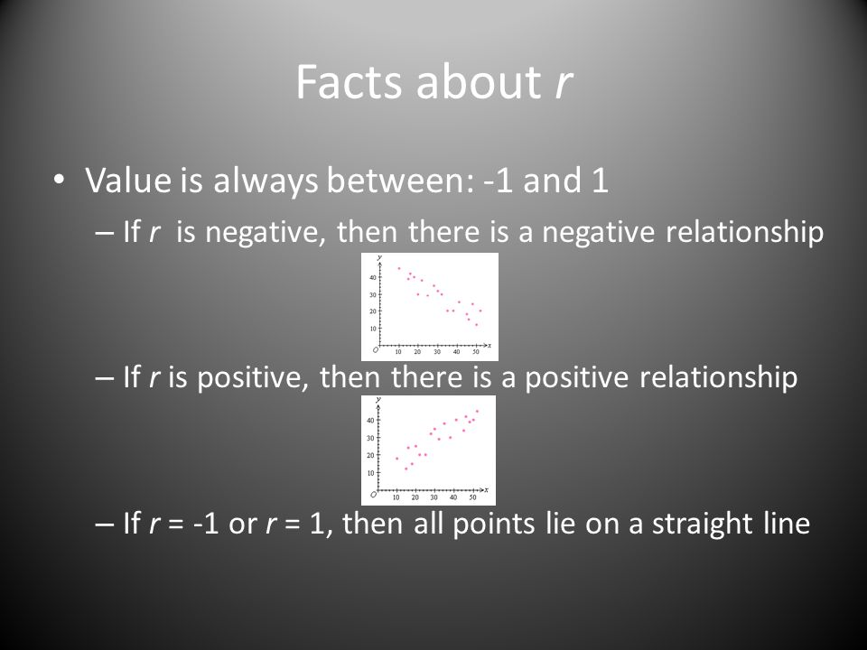 Facts about r Value is always between: -1 and 1 – If r is negative, then there is a negative relationship – If r is positive, then there is a positive relationship – If r = -1 or r = 1, then all points lie on a straight line