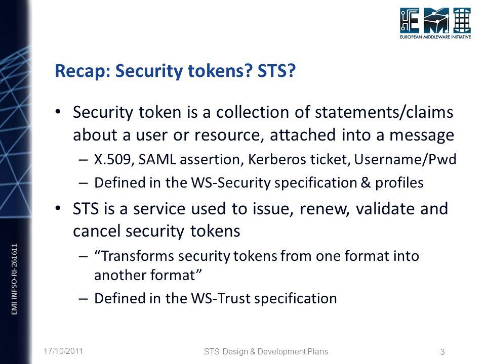 Security Token Service (STS) Design & Development Plans