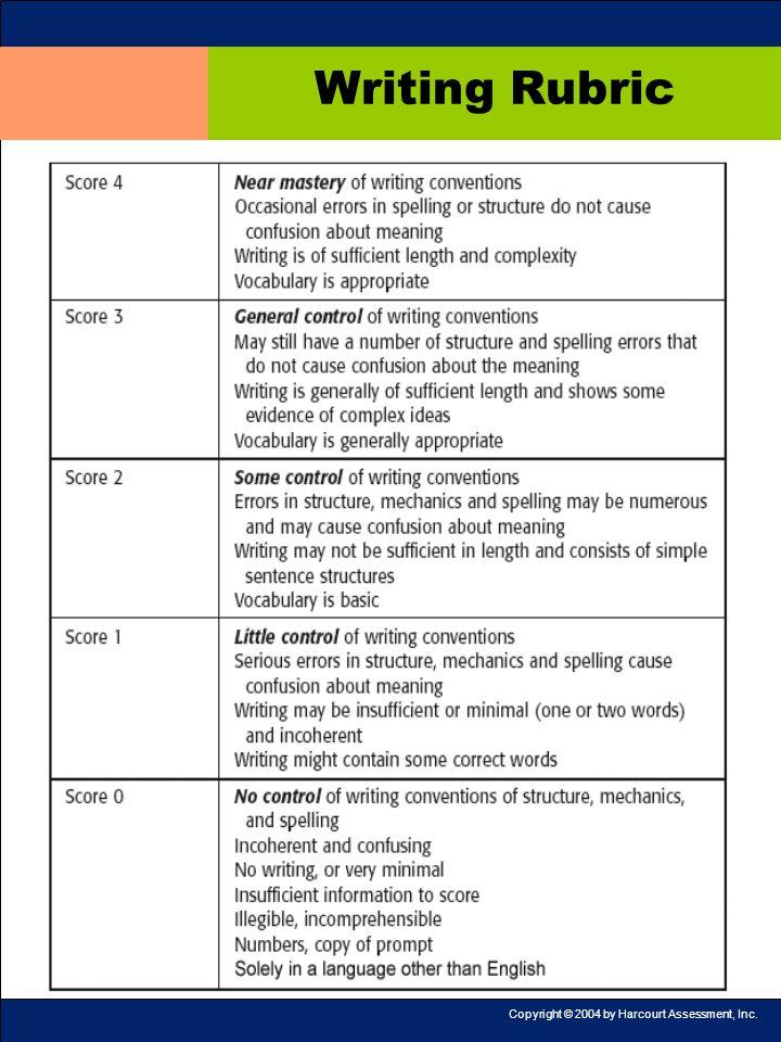 1 NYSESLAT TRAINING: SCORING THE WRITING TEST Copyright