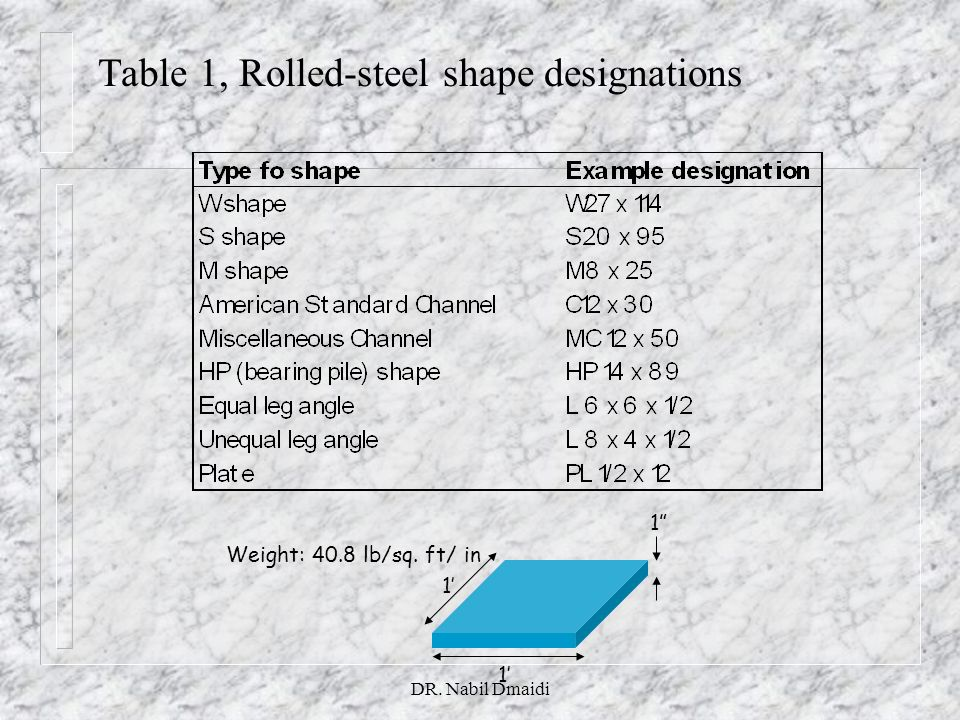 DR  Nabil Dmaidi Structural Steel  DR  Nabil Dmaidi Type of