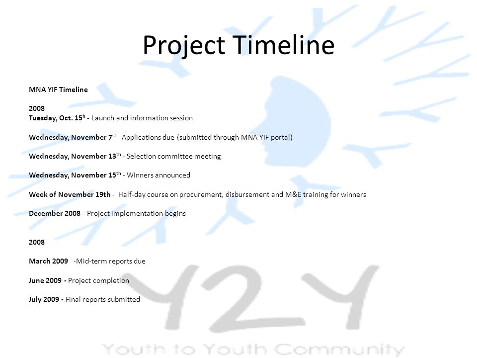 Project Timeline MNA YIF Timeline 2008 Tuesday, Oct.