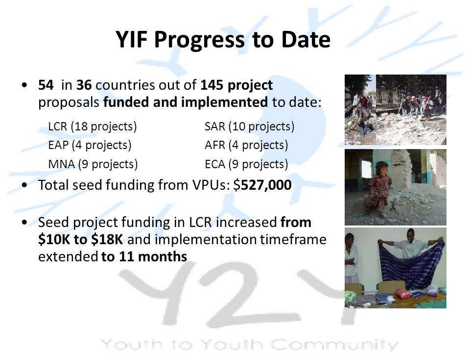 54 in 36 countries out of 145 project proposals funded and implemented to date: Total seed funding from VPUs: $527,000 Seed project funding in LCR increased from $10K to $18K and implementation timeframe extended to 11 months YIF Progress to Date LCR (18 projects) EAP (4 projects) MNA (9 projects) SAR (10 projects) AFR (4 projects) ECA (9 projects)