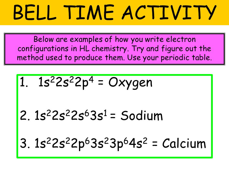 Title Lesson 4 Full Electron Configuration Learning Objectives