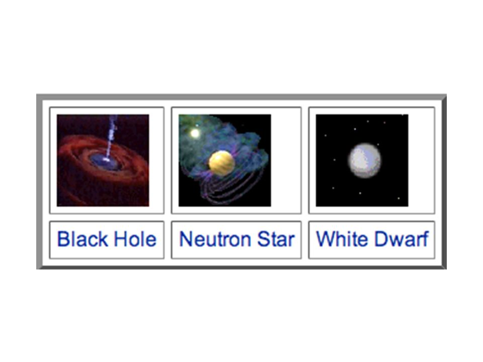 Hertzsprung russell hr diagram spectral types proxy for t eff or 3 ccuart Image collections