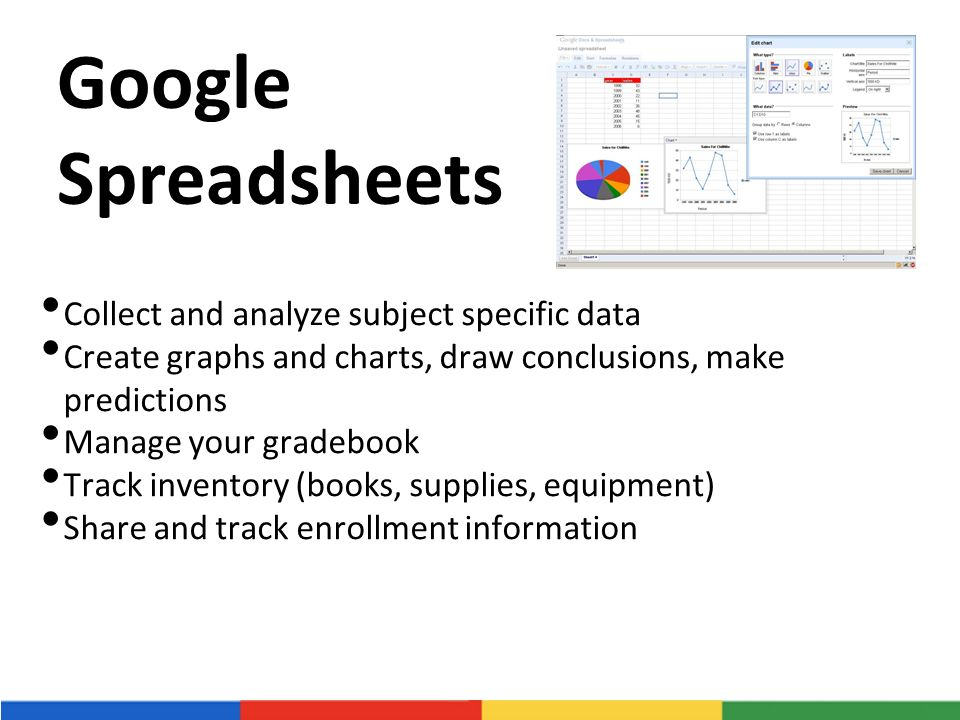 Google Spreadsheets Collect and analyze subject specific data Create graphs and charts, draw conclusions, make predictions Manage your gradebook Track inventory (books, supplies, equipment) Share and track enrollment information