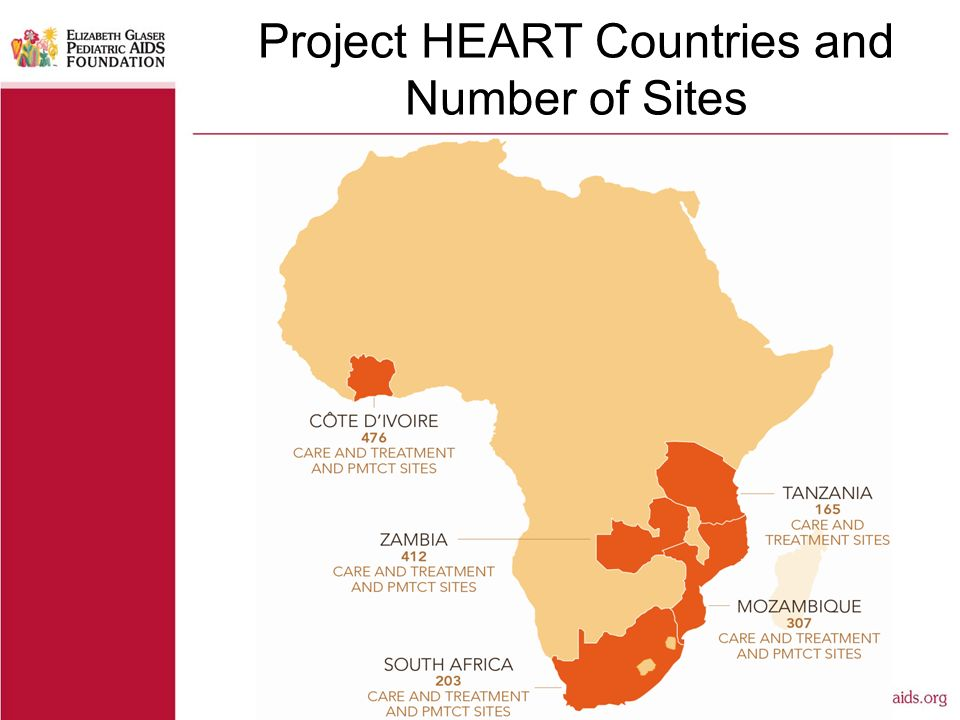Project HEART Countries and Number of Sites