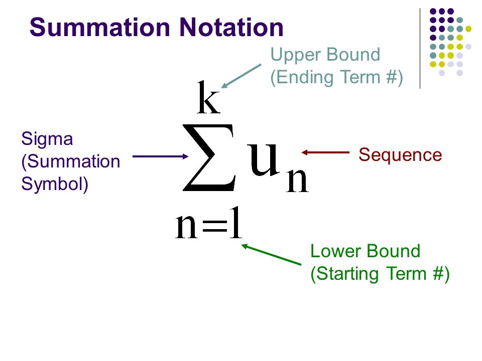 Arithmetic Series 19 May Summations Summation The Sum Of The Terms