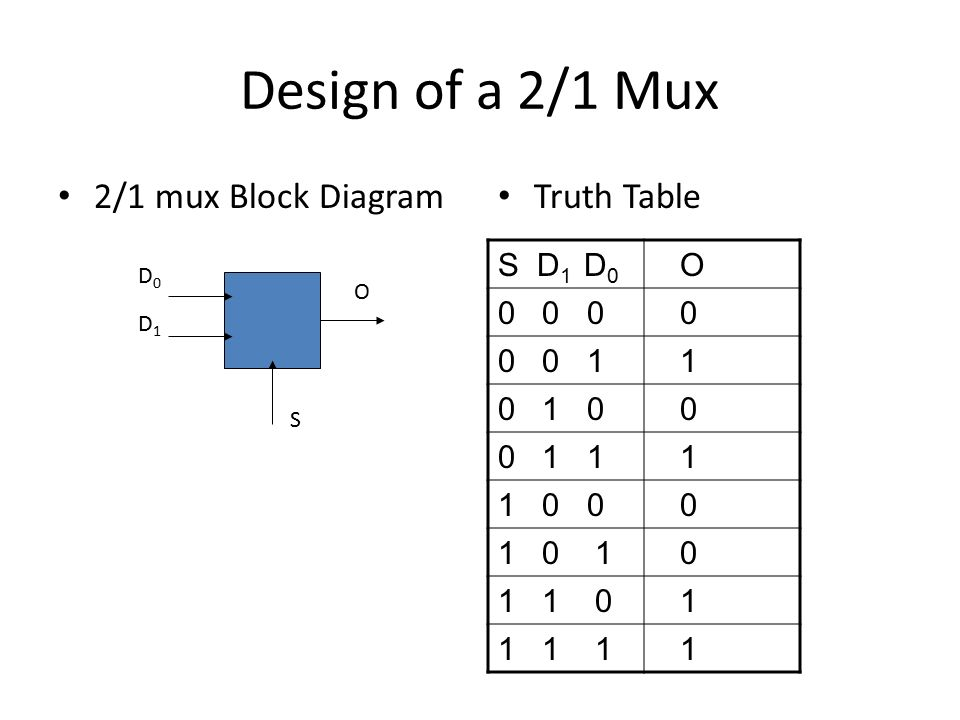 Excellent Co Unit I 2 Multiplexers A Multiplexer Selects Information From An Wiring Database Rimengelartorg