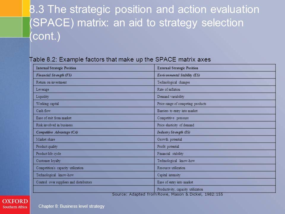 example of space matrix