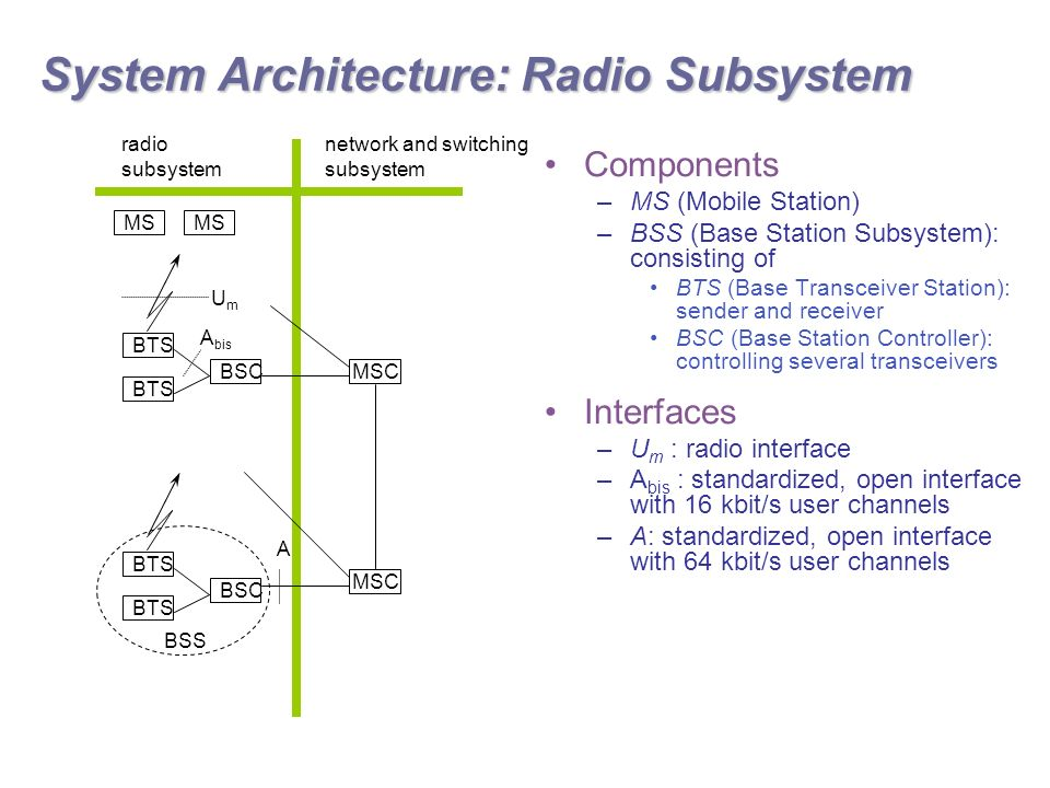 System Architecture: Radio Subsystem Components –MS (Mobile Station) –BSS (Base Station Subsystem): consisting of BTS (Base Transceiver Station): sender and receiver BSC (Base Station Controller): controlling several transceivers Interfaces –U m : radio interface –A bis : standardized, open interface with 16 kbit/s user channels –A: standardized, open interface with 64 kbit/s user channels UmUm A bis A BSS radio subsystem network and switching subsystem MS BTS BSC MSC BTS BSC BTS MSC