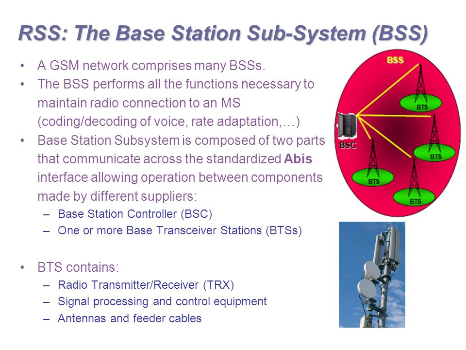 RSS: The Base Station Sub-System (BSS) A GSM network comprises many BSSs.