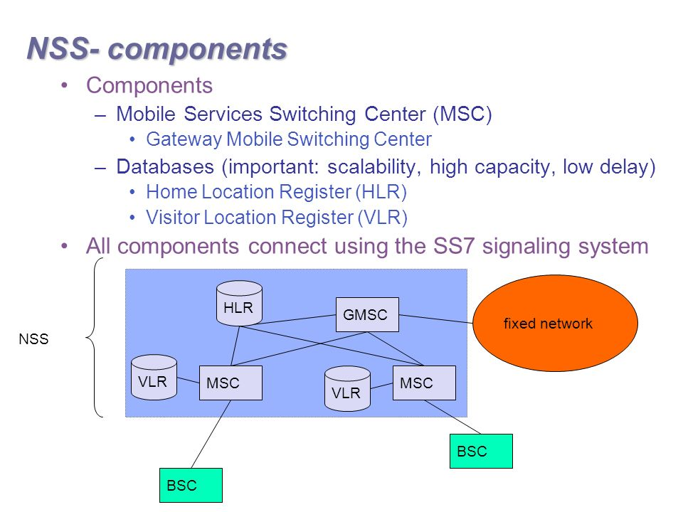NSS- components Components –Mobile Services Switching Center (MSC) Gateway Mobile Switching Center –Databases (important: scalability, high capacity, low delay) Home Location Register (HLR) Visitor Location Register (VLR) All components connect using the SS7 signaling system fixed network BSC MSC GMSC VLR HLR NSS VLR