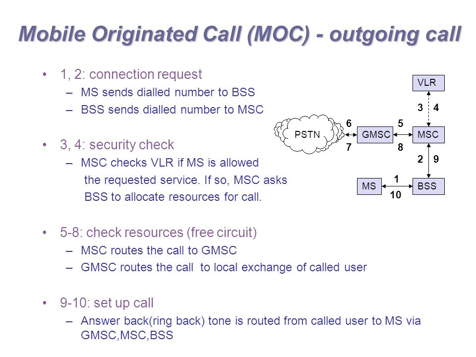 Mobile Originated Call (MOC) - outgoing call 1, 2: connection request –MS sends dialled number to BSS –BSS sends dialled number to MSC 3, 4: security check –MSC checks VLR if MS is allowed the requested service.