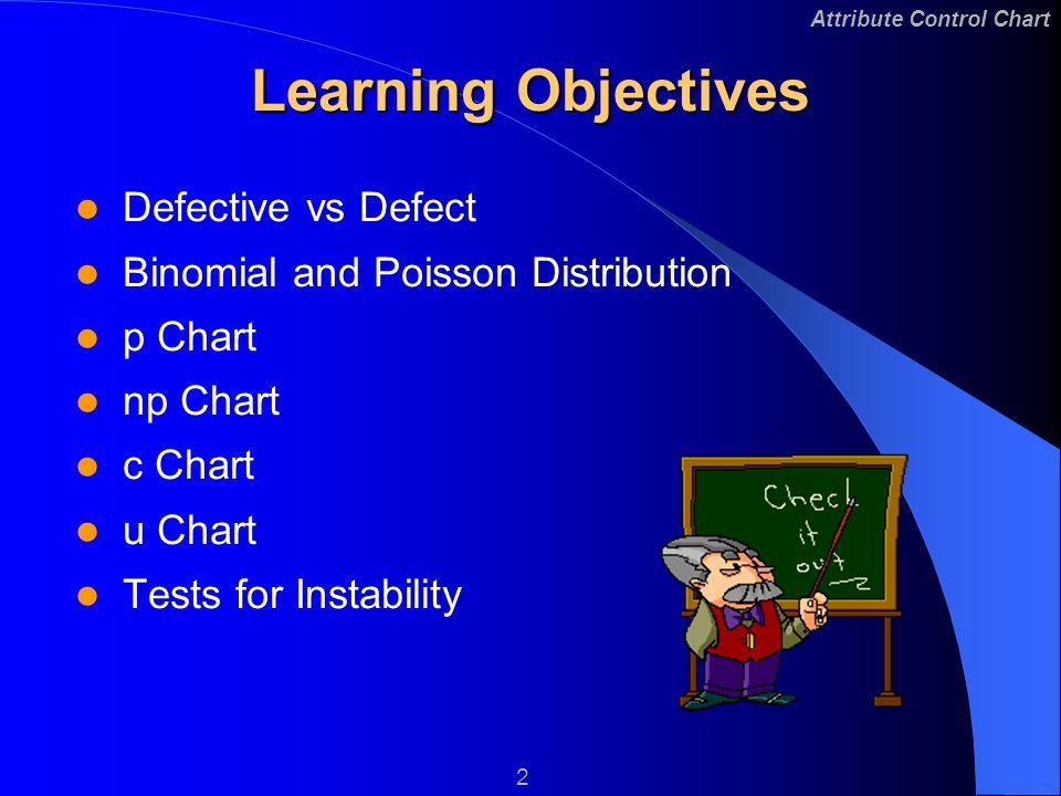 2 Attribute Control Charts