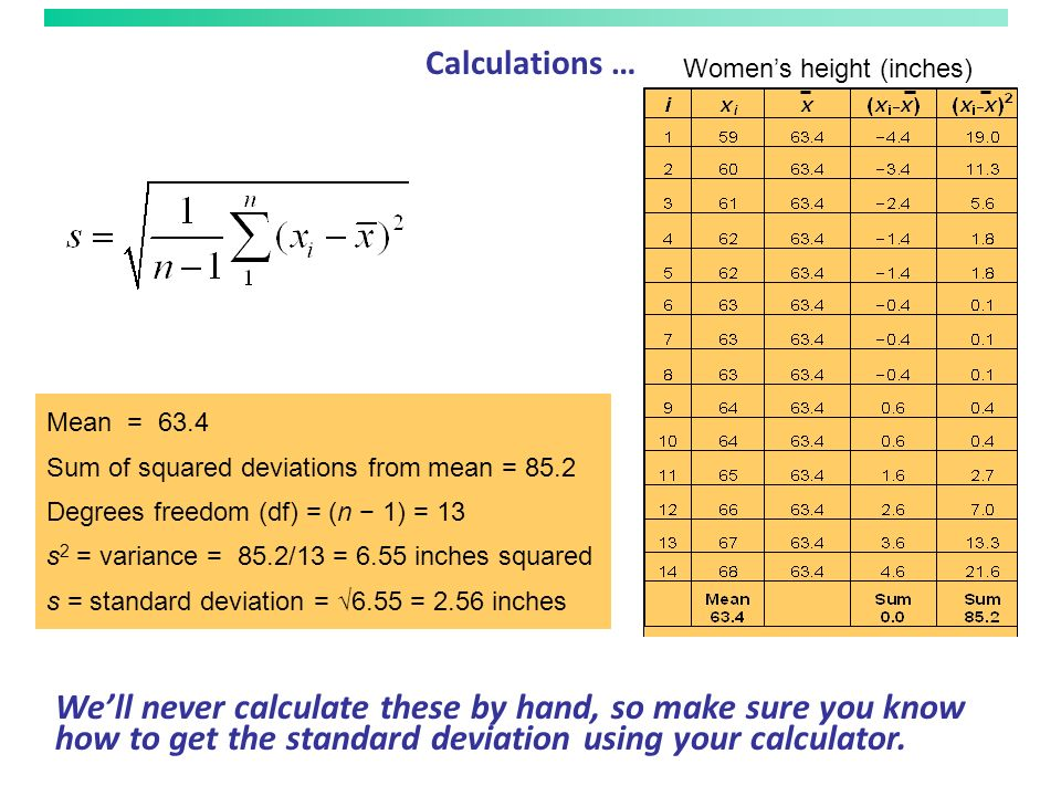 Calculations … We'll never calculate these by hand, so make sure you know how to get the standard deviation using your calculator.