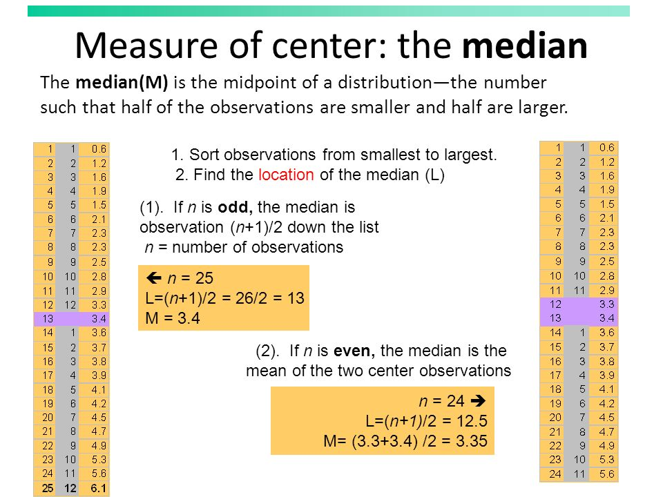 Measure of center: the median The median(M) is the midpoint of a distribution—the number such that half of the observations are smaller and half are larger.