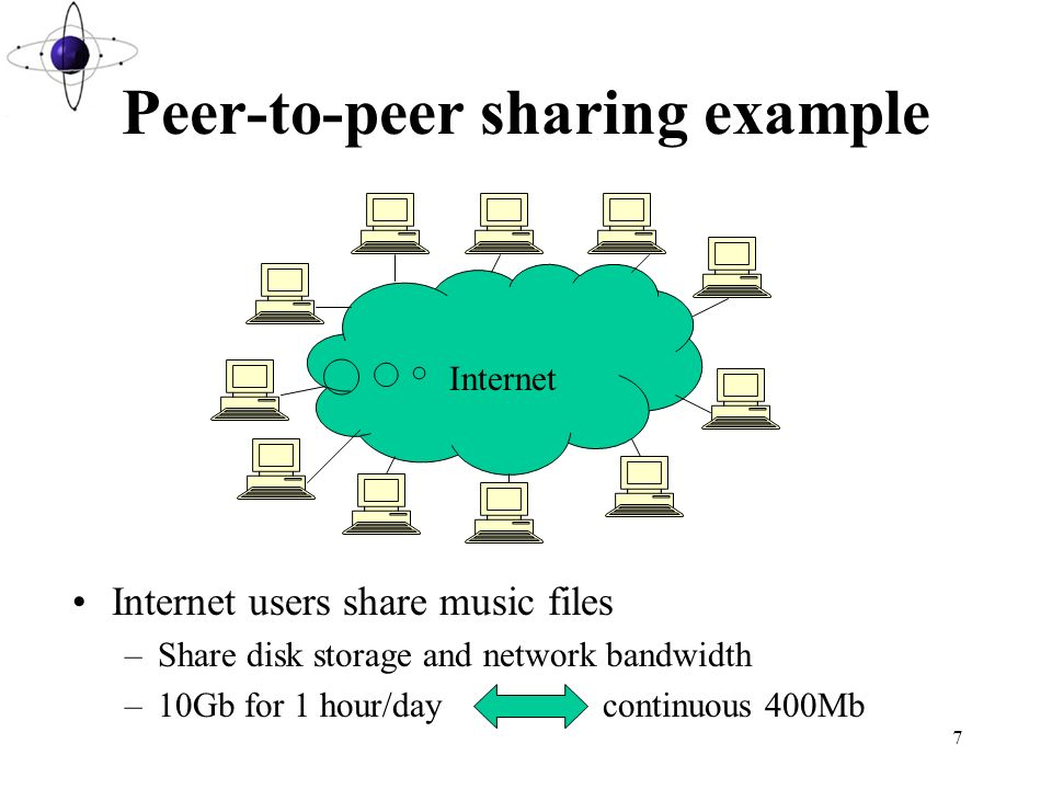 1 Secure Peer-to-Peer File Sharing Frans Kaashoek, David Karger