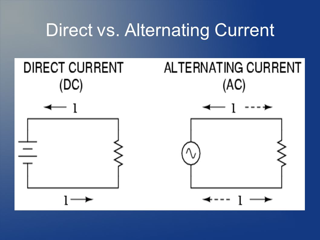 Ac Dc Power Supply Direct Vs Alternating Current Ppt Download Diagram And 2