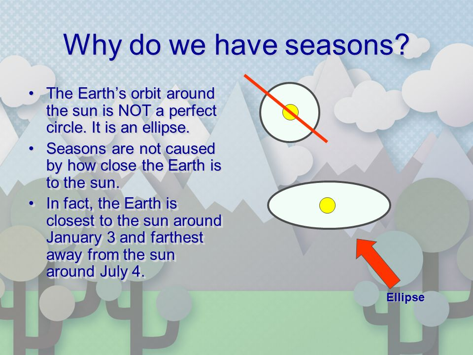 Why do we have seasons. The Earth's orbit around the sun is NOT a perfect circle.