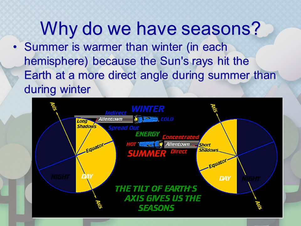 Why do we have seasons.