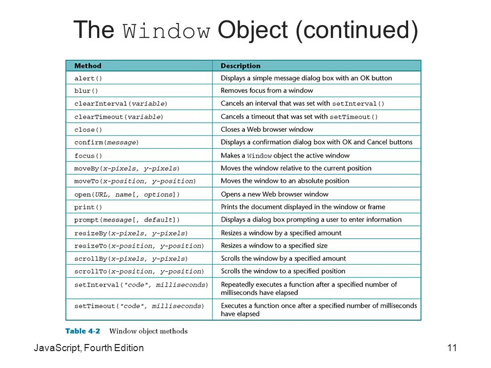 JavaScript, Fourth Edition Chapter 4 Manipulating the Browser Object