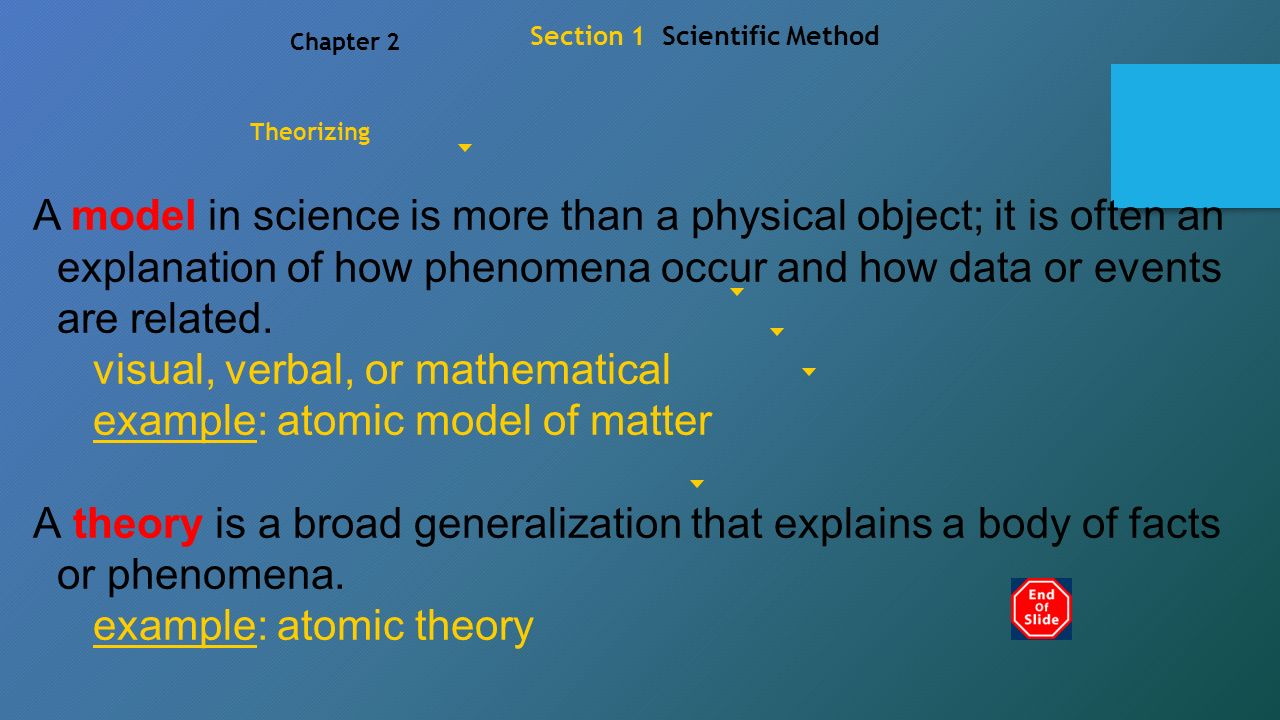 Measurements and Calculations Scientific Method  Video Big