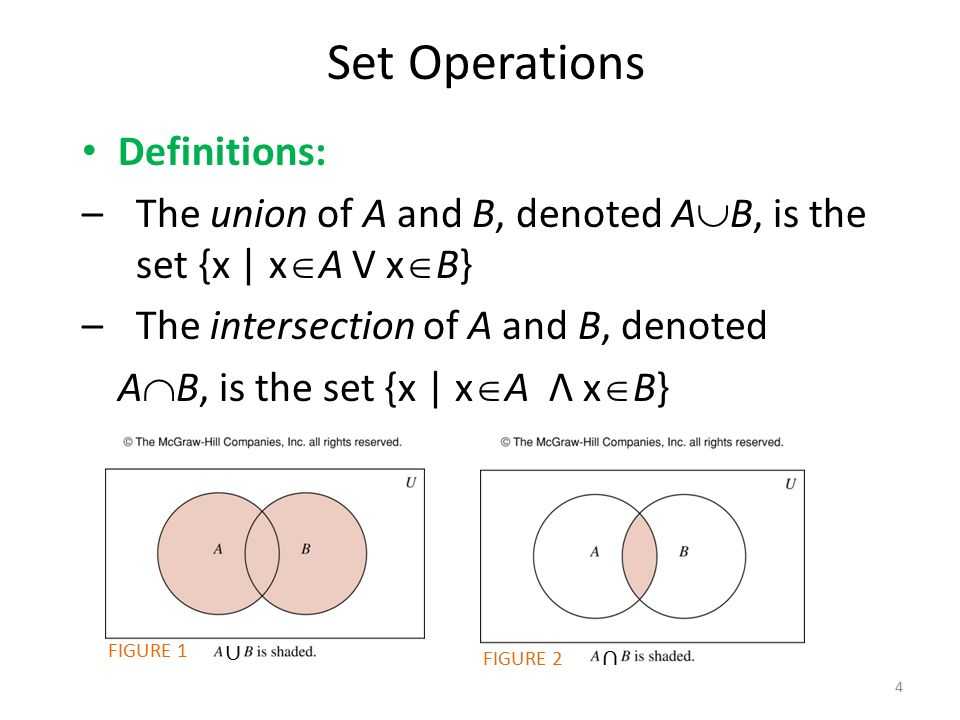 21 Sets 22 Set Operations Set Operations Venn Diagrams Set