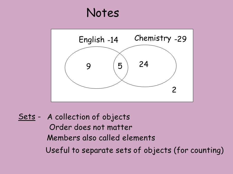 Venn Diagrams Warm Up 1 Out Of Forty Students 14 Are Taking English