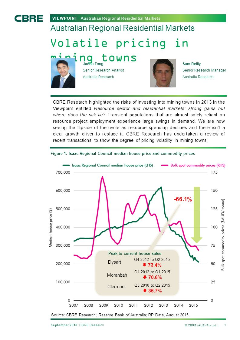 VIEWPOINT Volatile pricing in mining towns September 2015