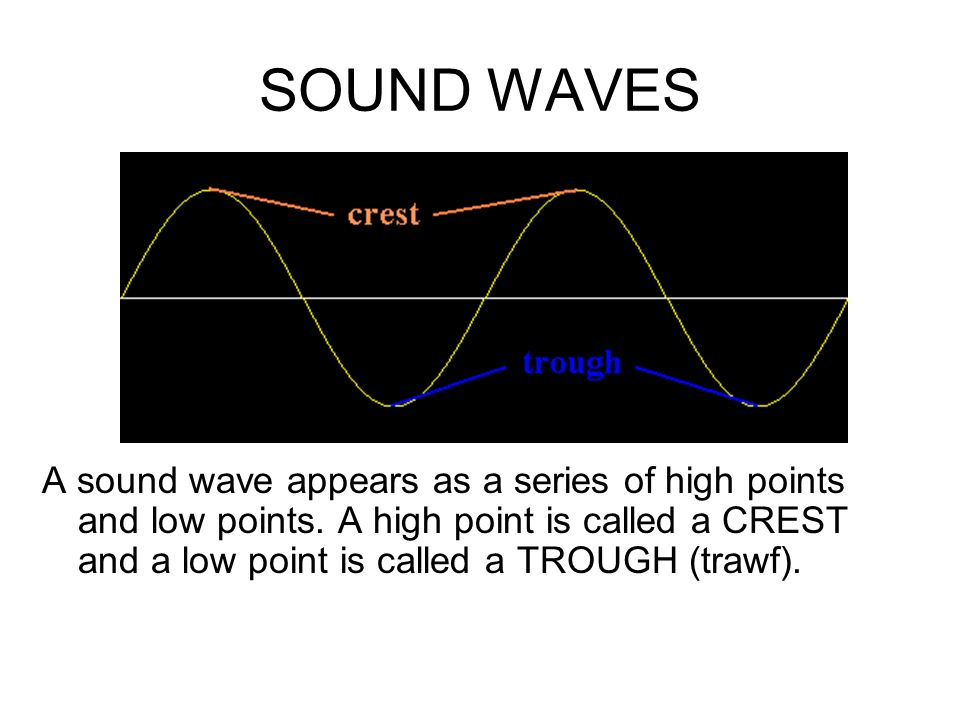 SOUND WAVES A sound wave appears as a series of high points and low points.