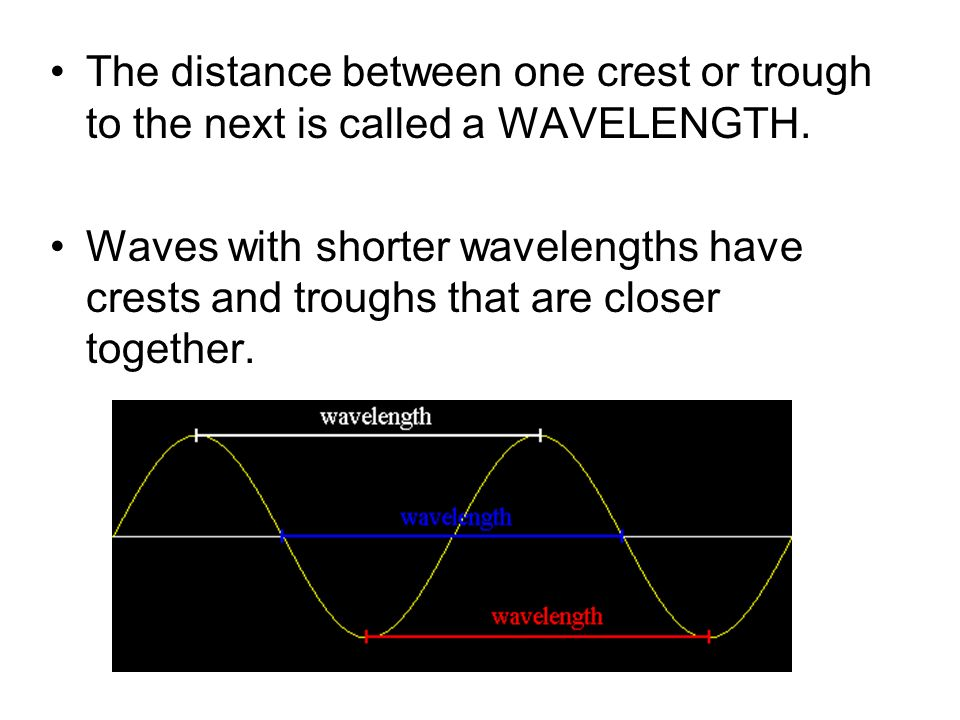 The distance between one crest or trough to the next is called a WAVELENGTH.