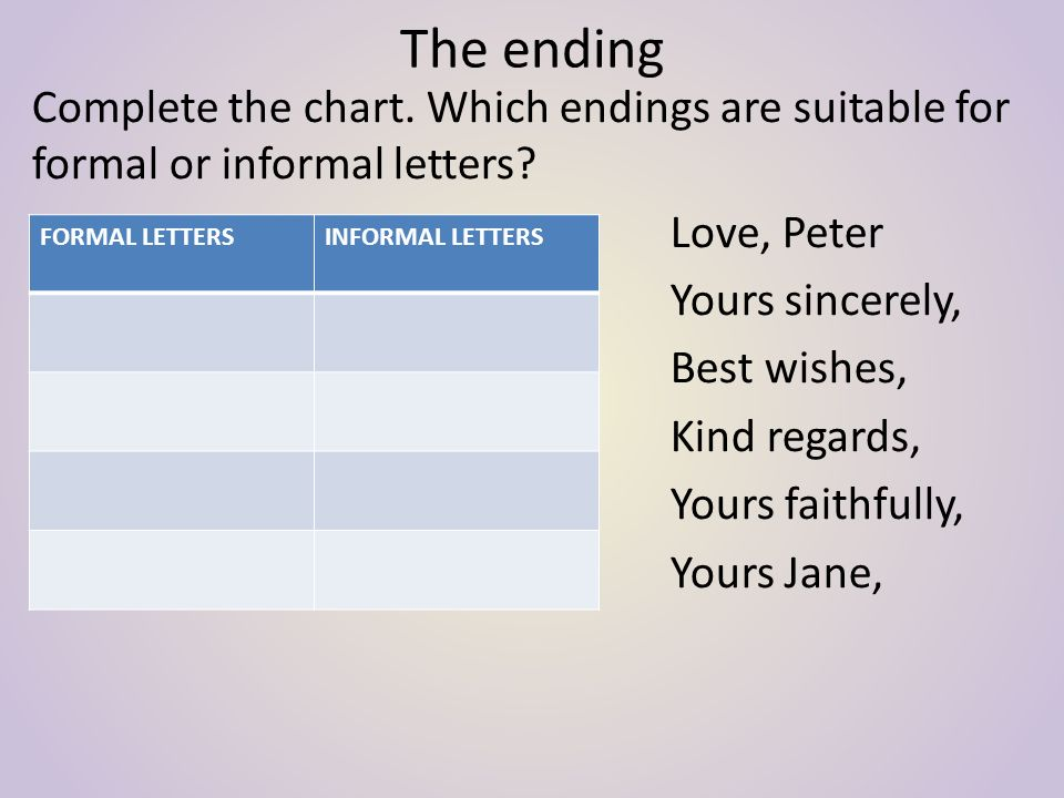 Formal and informal letters Elementary AN INFORMAL LETTER – a