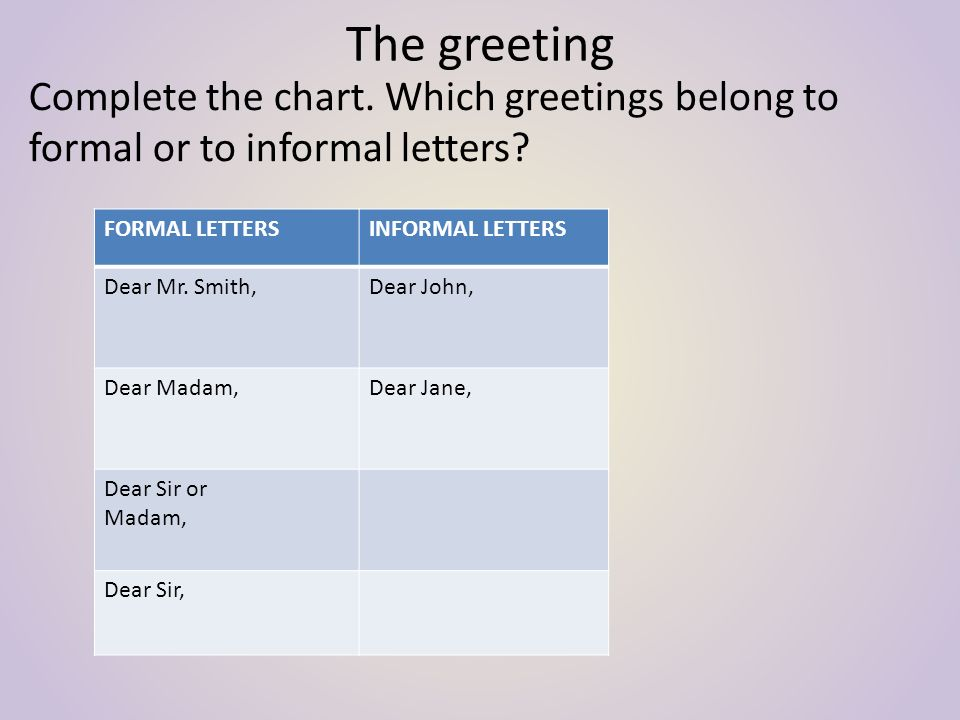 Formal and informal letters elementary an informal letter a the greeting complete the chart which greetings belong to formal or to informal letters m4hsunfo
