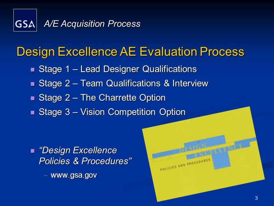 A/E Acquisition Process 1 Architect – Engineer Acquisition