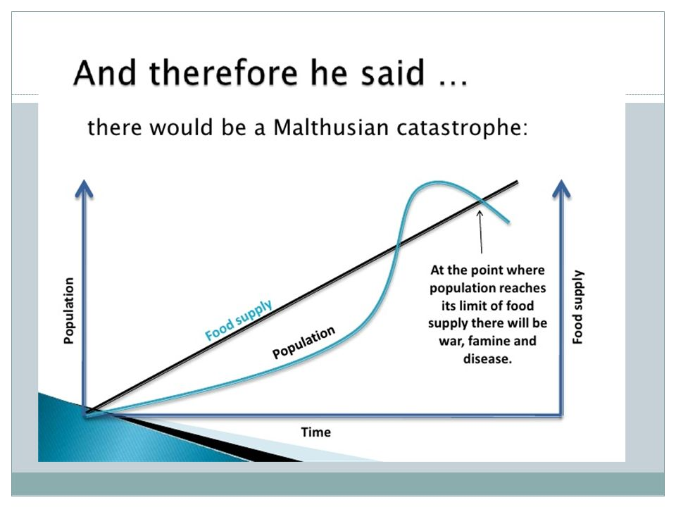Malthusian Theory Of Overpopulation Thomas Malthus English   Critics Of Malthus Possibilists  Our Well Being Is Influenced By  Conditions Of Our Environment  Food Production Is Not Fixed