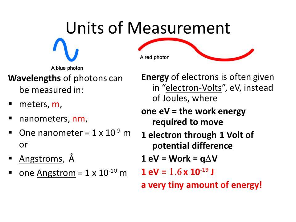 nanometers to angstroms