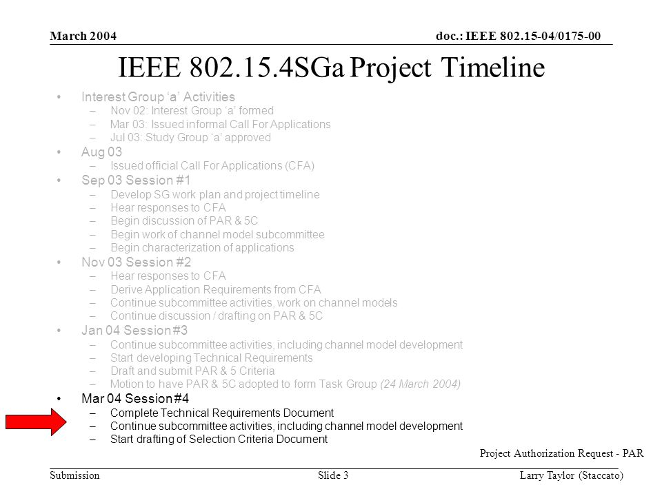 doc.: IEEE / Submission March 2004 Larry Taylor (Staccato)Slide 3 IEEE SGa Project Timeline Interest Group 'a' Activities –Nov 02: Interest Group 'a' formed –Mar 03: Issued informal Call For Applications –Jul 03: Study Group 'a' approved Aug 03 –Issued official Call For Applications (CFA) Sep 03 Session #1 –Develop SG work plan and project timeline –Hear responses to CFA –Begin discussion of PAR & 5C –Begin work of channel model subcommittee –Begin characterization of applications Nov 03 Session #2 –Hear responses to CFA –Derive Application Requirements from CFA –Continue subcommittee activities, work on channel models –Continue discussion / drafting on PAR & 5C Jan 04 Session #3 –Continue subcommittee activities, including channel model development –Start developing Technical Requirements –Draft and submit PAR & 5 Criteria –Motion to have PAR & 5C adopted to form Task Group (24 March 2004) Mar 04 Session #4 –Complete Technical Requirements Document –Continue subcommittee activities, including channel model development –Start drafting of Selection Criteria Document Project Authorization Request - PAR