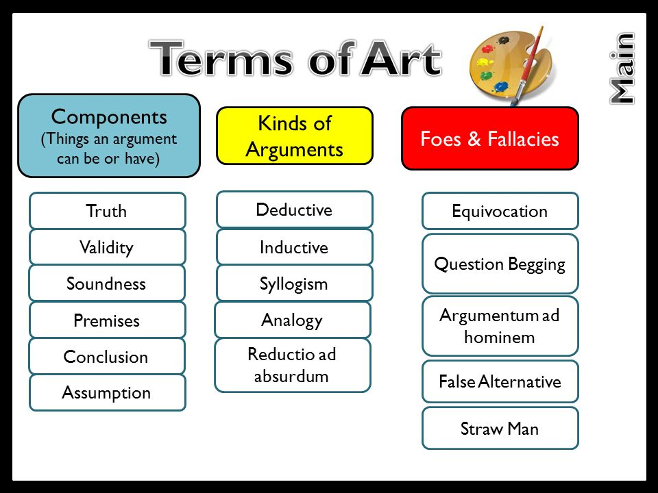 hum111 assumptions and fallacies Hum/111 assumptions and fallacies essay assumptions and fallacies an assumption is a belief or an idea that we create with little or no evidence.