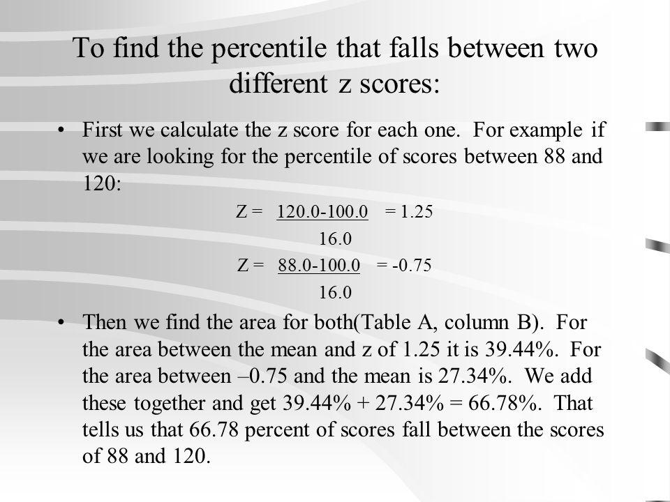 Z score table   z score table normal distribution   math.