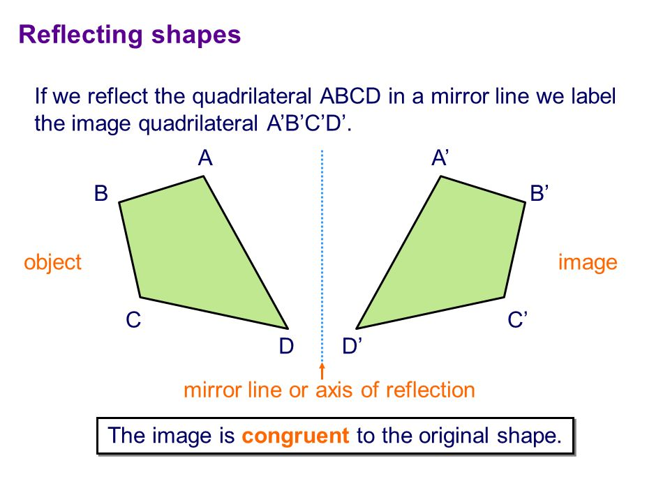 Transformations Reflection An Object Can Be Reflected In A Mirror