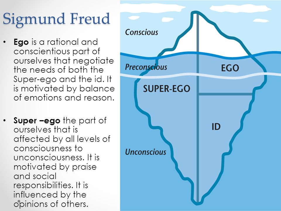 Sigmund freud's theories