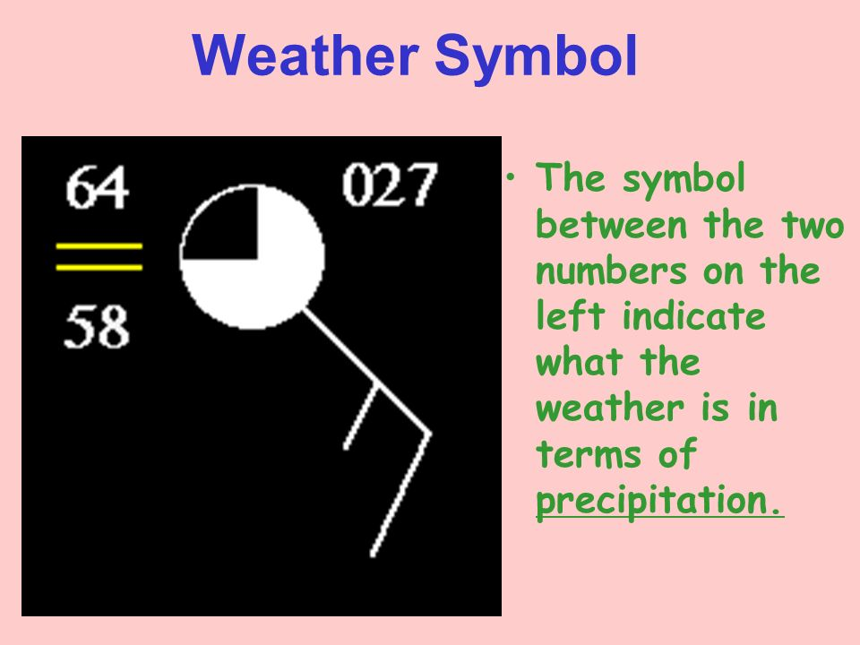 What Does This Symbol Indicate On A Weather Map.Weather Stations Weather Map Symbols Temperature Top Left Number