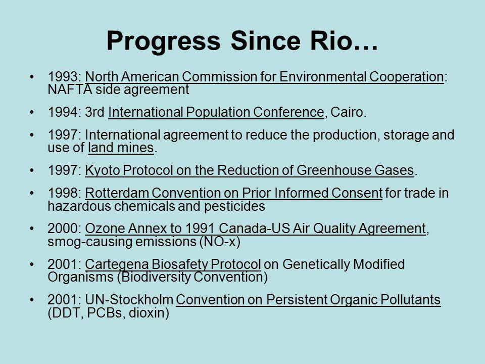 History Of International Environmental Affairs Most International
