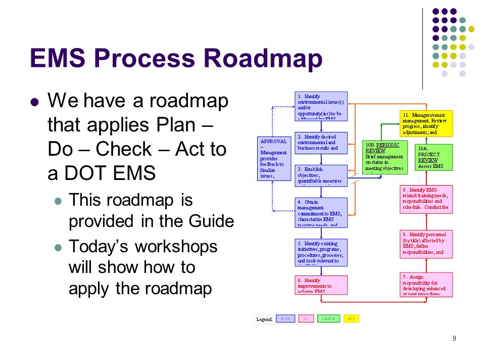 1 ems fundamentals an introduction to the ems process roadmap aashto